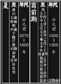 "2000-11-9 ""Xia Shang Zhou Chronology officially announced"