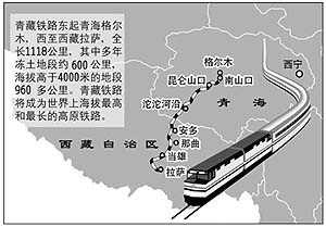 2001-2-8 Office of the Premier of the State Council Council on the Qinghai-Tibet railway construction program