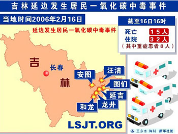 2006-2-16 Jilin Province, six counties (cities), a large area of ​​carbon monoxide poisoning