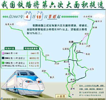 零时起,全国铁路正式实施第六次大面积提速