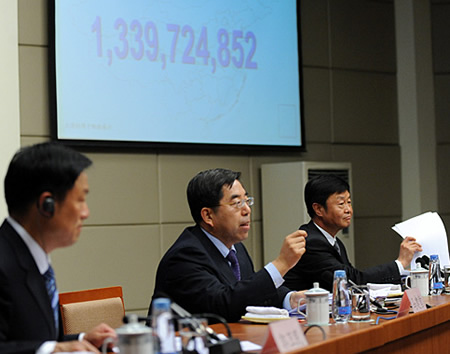 2011-4-28 The sixth national census the total population of the mainland of China 1339000000