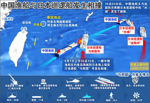 2010-9-7 Chinese fishing boat and Japanese patrol boats collided on the Diaoyu Islands
